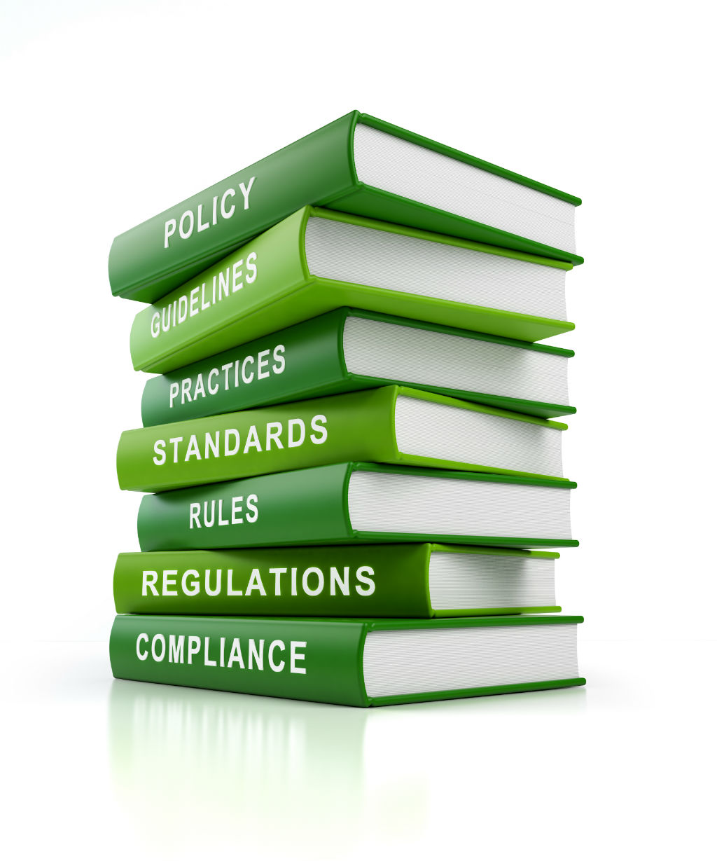 Compliance Auditing And Monitoring